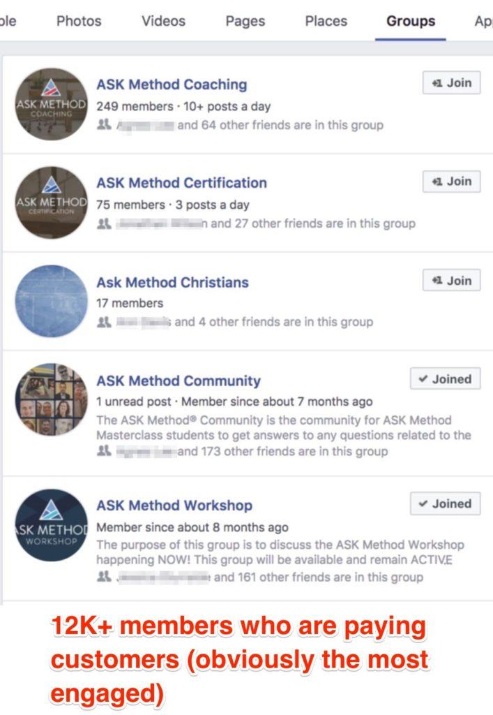 ASKgroups